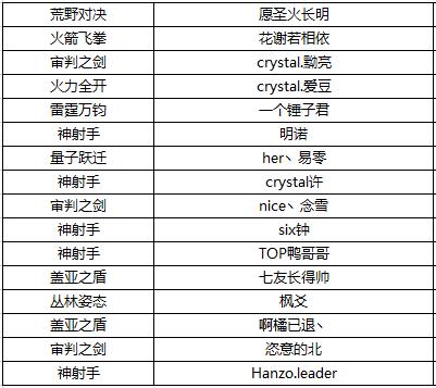 16强名单.png