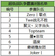 八强名单.jpg