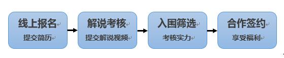 招募流程.jpg