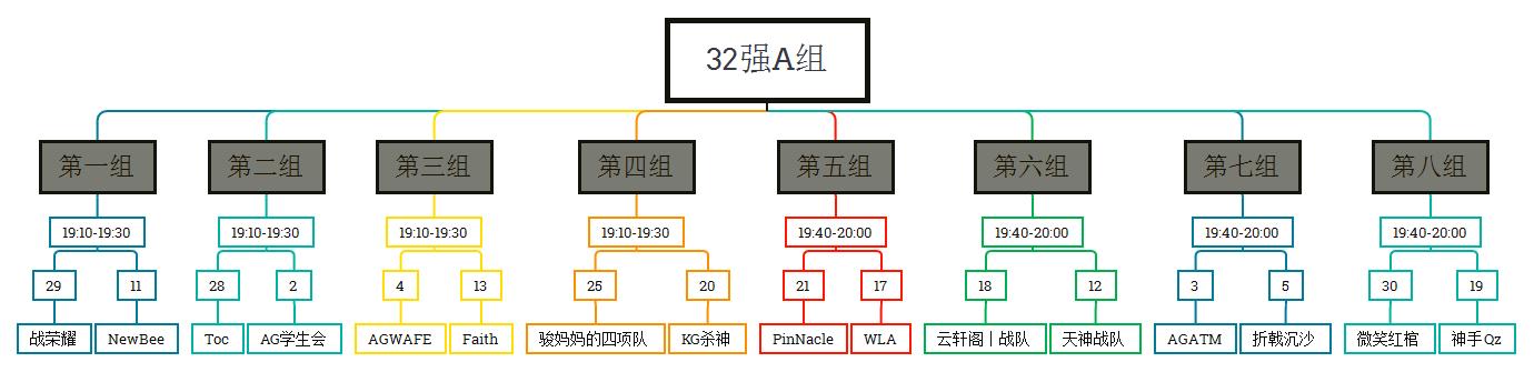 英雄枪战32强A组.png