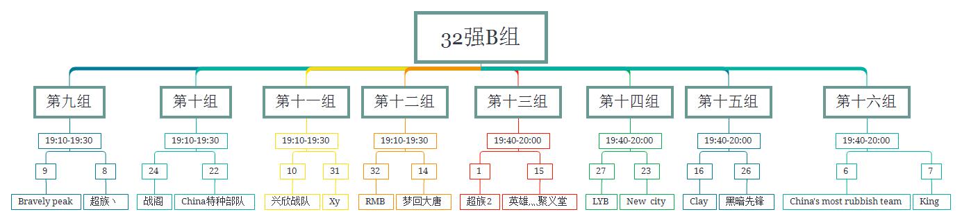 英雄枪战32强B组.png