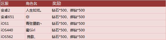 6.29活动奖励-3.png