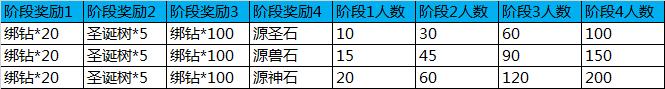 7-跨服团购-内容2.png