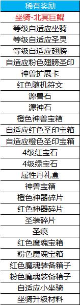 7祈愿大奖.png
