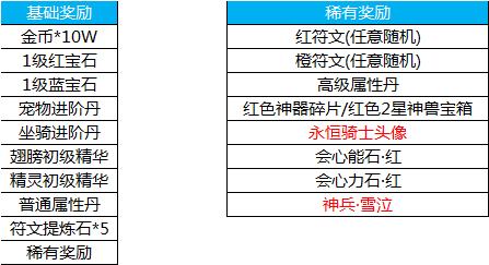 12精华寻宝.png