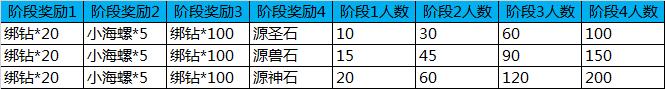 9跨服团购3.png