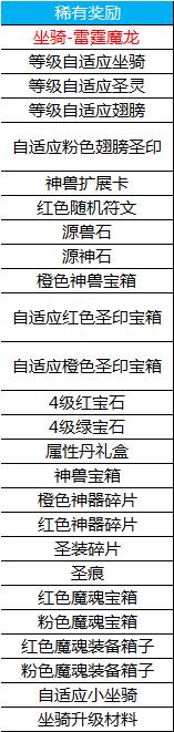 10祈愿大奖.png